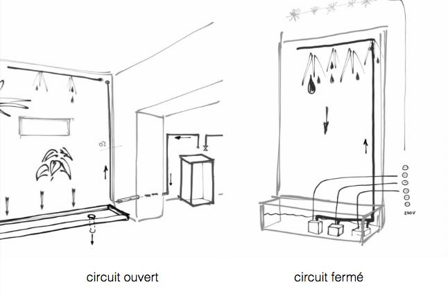 blog shema illustration
