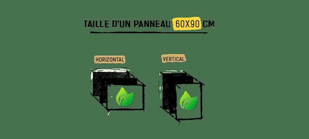 format de panneaux