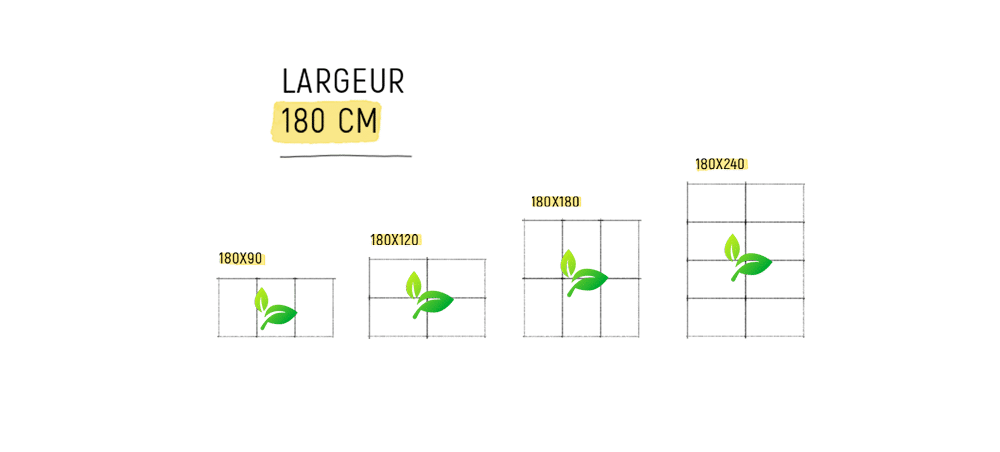 formats-180-cm