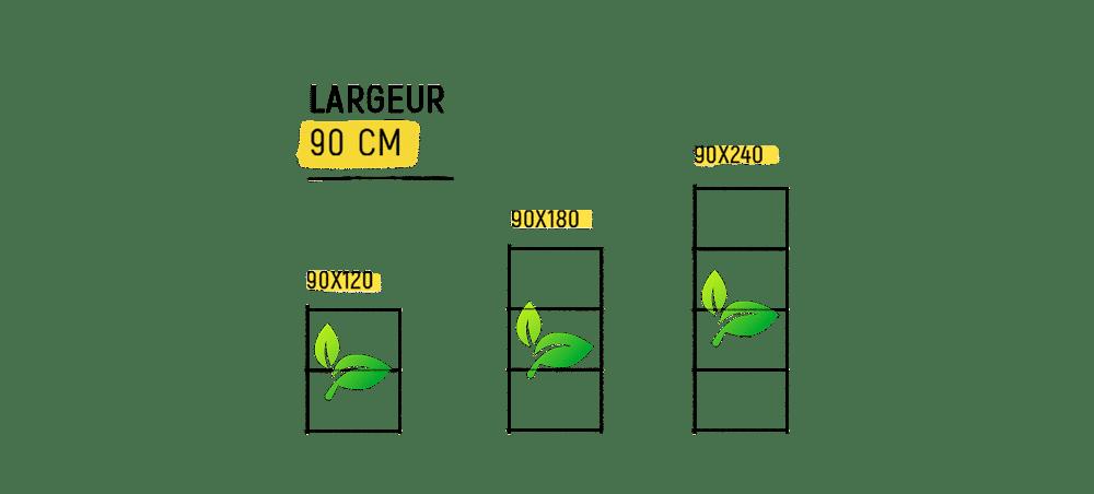 formats-90-cm